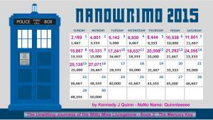 NaNo 2015 Word Count chart 16